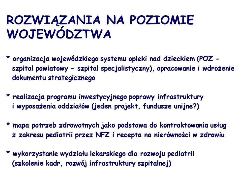 ROZWIĄZANIA NA POZIOMIE WOJEWÓDZTWA * organizacja wojewódzkiego systemu opieki nad dzieckiem (POZ - szpital powiatowy - szpital specjalistyczny), opracowanie i wdrożenie dokumentu strategicznego * realizacja programu inwestycyjnego poprawy infrastruktury i wyposażenia oddziałów (jeden projekt, fundusze unijne?) * mapa potrzeb zdrowotnych jako podstawa do kontraktowania usług z zakresu pediatrii przez NFZ i recepta na nierówności w zdrowiu * wykorzystanie wydziału lekarskiego dla rozwoju pediatrii (szkolenie kadr, rozwój infrastruktury szpitalnej) * organizacja wojewódzkiego systemu opieki nad dzieckiem (POZ - szpital powiatowy - szpital specjalistyczny), opracowanie i wdrożenie dokumentu strategicznego * realizacja programu inwestycyjnego poprawy infrastruktury i wyposażenia oddziałów (jeden projekt, fundusze unijne?) * mapa potrzeb zdrowotnych jako podstawa do kontraktowania usług z zakresu pediatrii przez NFZ i recepta na nierówności w zdrowiu * wykorzystanie wydziału lekarskiego dla rozwoju pediatrii (szkolenie kadr, rozwój infrastruktury szpitalnej)