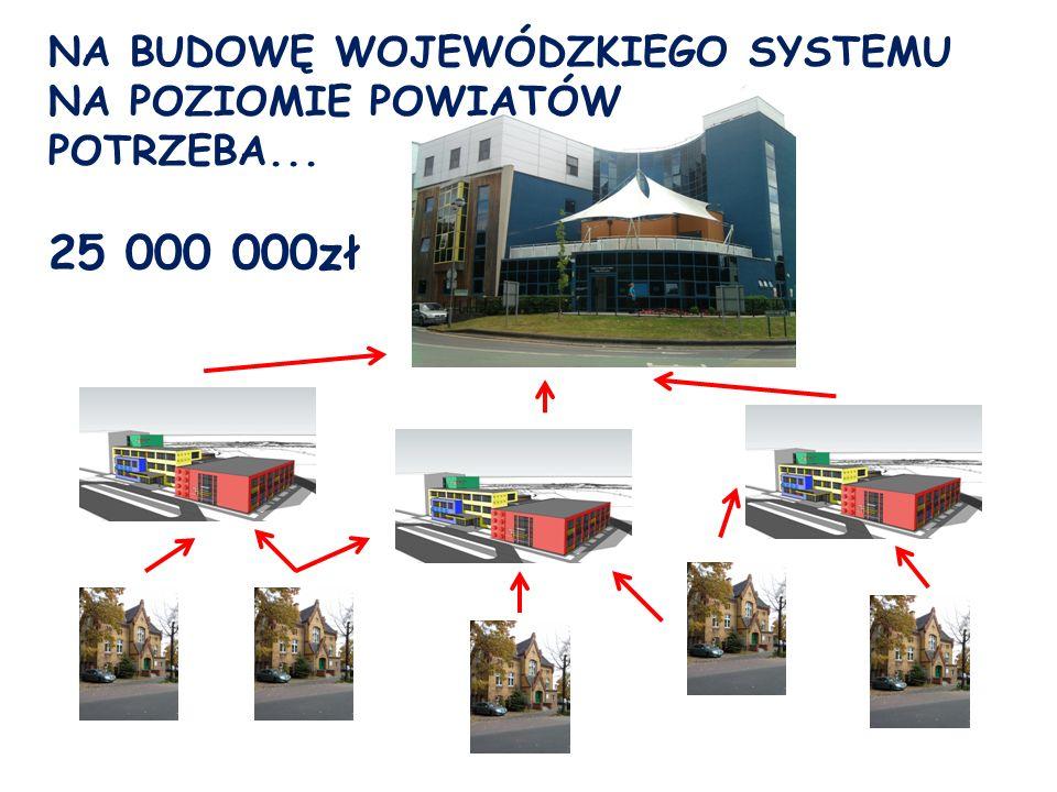 NA BUDOWĘ WOJEWÓDZKIEGO SYSTEMU NA POZIOMIE POWIATÓW POTRZEBA... 25 000 000zł