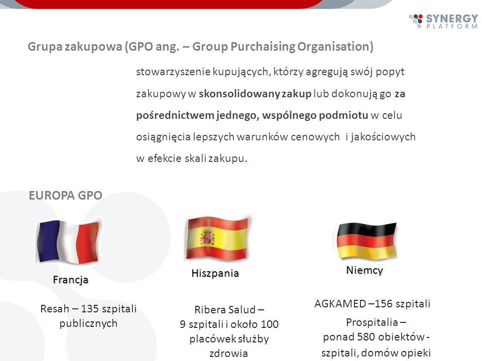 Zadania GPO przejęte od europejskich szpitali Przetargi i Negocjowanie umów Negocjowanie cen i warunków współpracy Analiza rynku Analiza ekonomiczne Standaryzacja i unifikacja produktów Zarządzanie dostawami Doradztwo produktowe Wsparcie przy zmianie produktów Zadania do przekazania Zadania przejęte Przez GPO Zadania, na które nie ma w danych jednostkach potrzeby