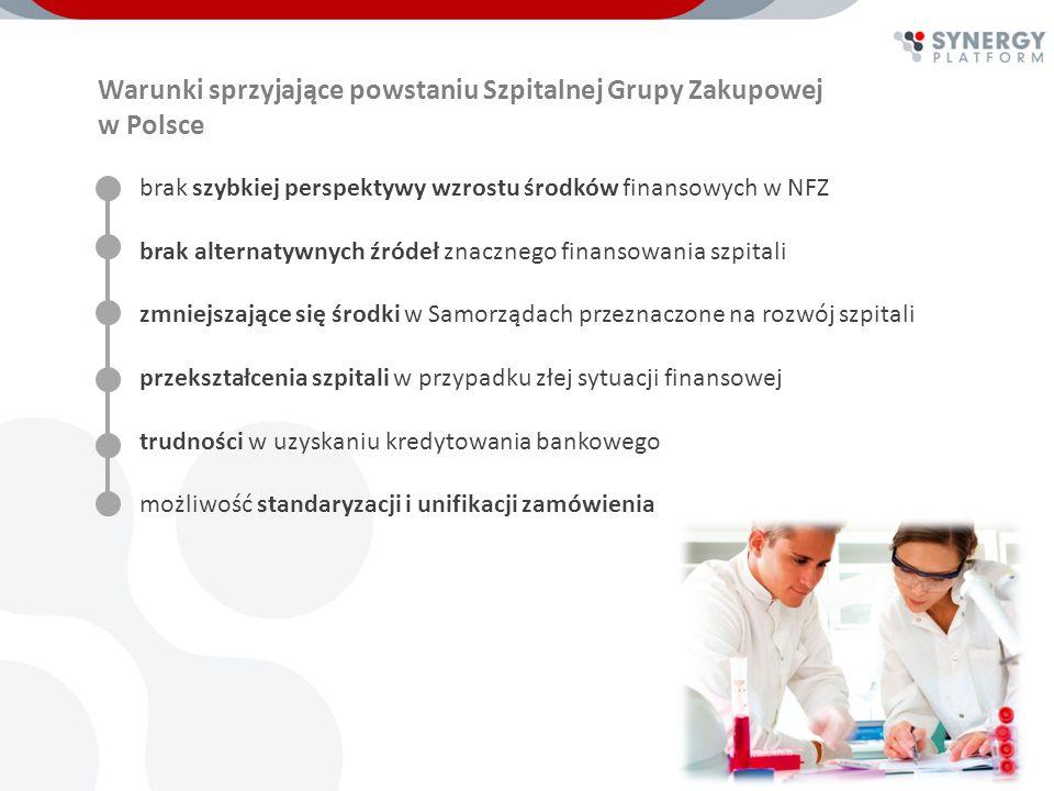 Cel Szpitalnej Grupy Zakupowej w Polsce konsolidację wolumenów zakupowych standaryzację i unifikację asortymentową wymianę informacji ułatwiającą wprowadzanie zmian podniesienie jakości usług (tańsze koszty nowoczesnej technologii) ZMNIEJSZENIE KOSZTÓW DZIAŁALNOŚCI JEDNOSTEK MEDYCZNYCH poprzez: