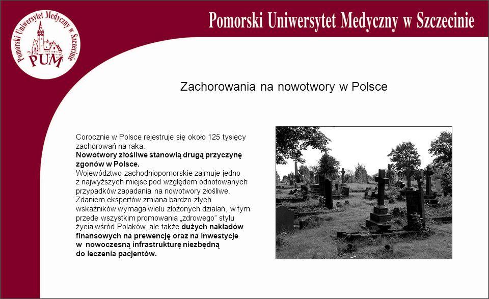 Zachorowania na nowotwory w Polsce Corocznie w Polsce rejestruje się około 125 tysięcy zachorowań na raka. Nowotwory złośliwe stanowią drugą przyczynę