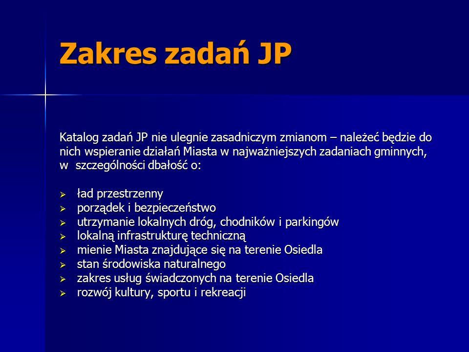 Zakres zadań JP Katalog zadań JP nie ulegnie zasadniczym zmianom – należeć będzie do nich wspieranie działań Miasta w najważniejszych zadaniach gminny