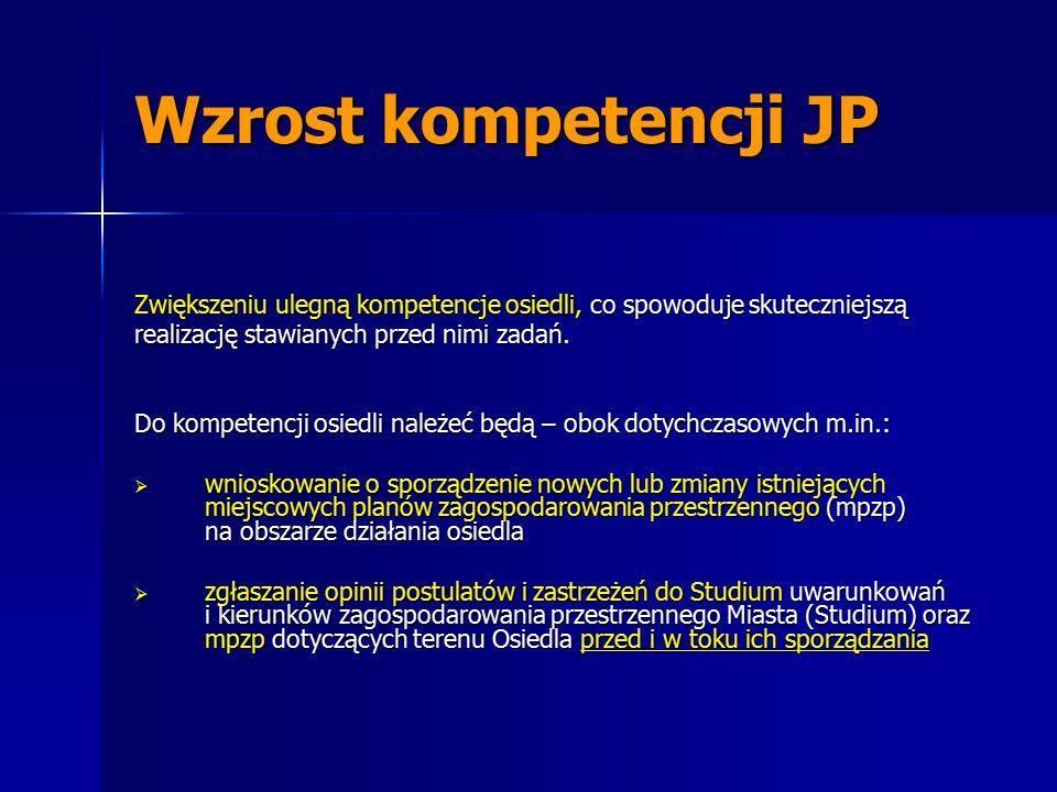 Wzrost kompetencji JP Zwiększeniu ulegną kompetencje osiedli, co spowoduje skuteczniejszą realizację stawianych przed nimi zadań. Do kompetencji osied