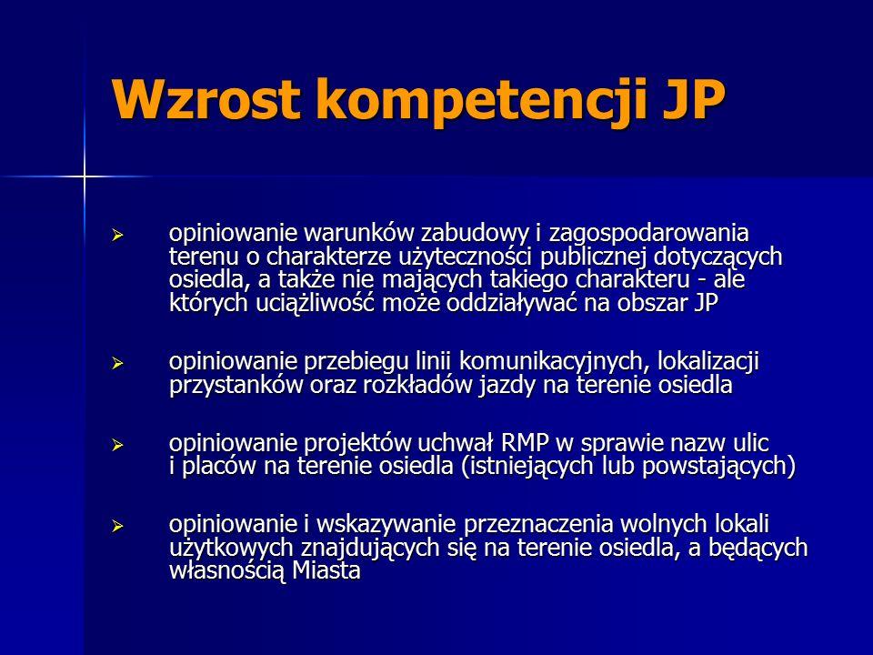 Wzrost kompetencji JP  opiniowanie warunków zabudowy i zagospodarowania terenu o charakterze użyteczności publicznej dotyczących osiedla, a także nie