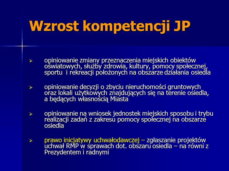 Wzrost kompetencji JP  opiniowanie zmiany przeznaczenia miejskich obiektów oświatowych, służby zdrowia, kultury, pomocy społecznej, sportu i rekreacj