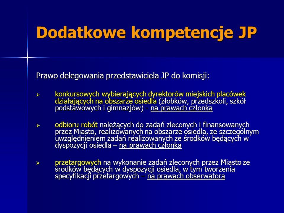 Dodatkowe kompetencje JP Prawo delegowania przedstawiciela JP do komisji:  konkursowych wybierających dyrektorów miejskich placówek działających na o