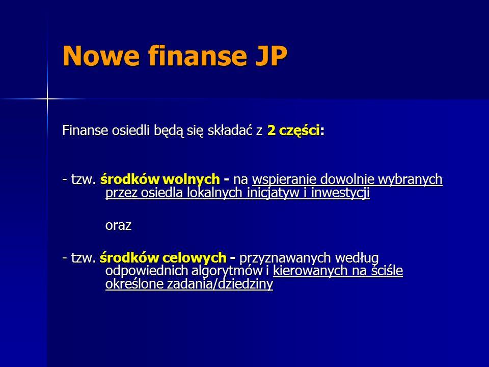 Nowe finanse JP Finanse osiedli będą się składać z 2 części: - tzw. środków wolnych - na wspieranie dowolnie wybranych przez osiedla lokalnych inicjat