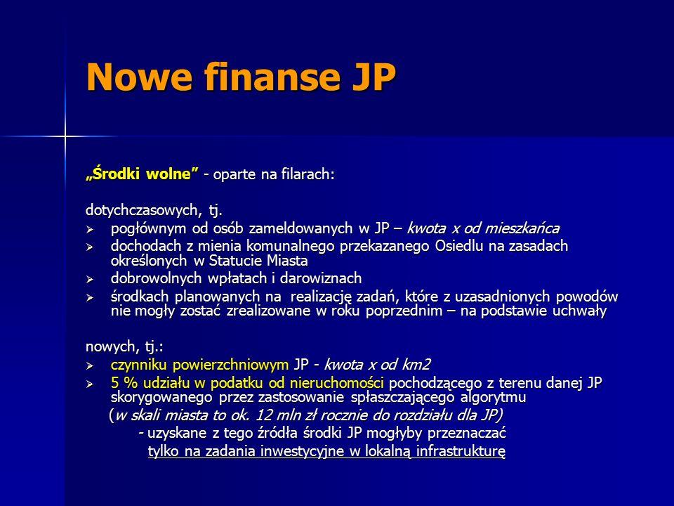 """Nowe finanse JP """"Środki wolne"""" - oparte na filarach: dotychczasowych, tj.  pogłównym od osób zameldowanych w JP – kwota x od mieszkańca  dochodach z"""