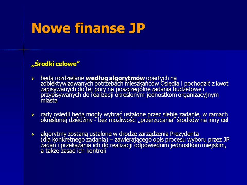 """Nowe finanse JP,,Środki celowe""""  będą rozdzielane według algorytmów opartych na zobiektywizowanych potrzebach mieszkańców Osiedla i pochodzić z kwot"""