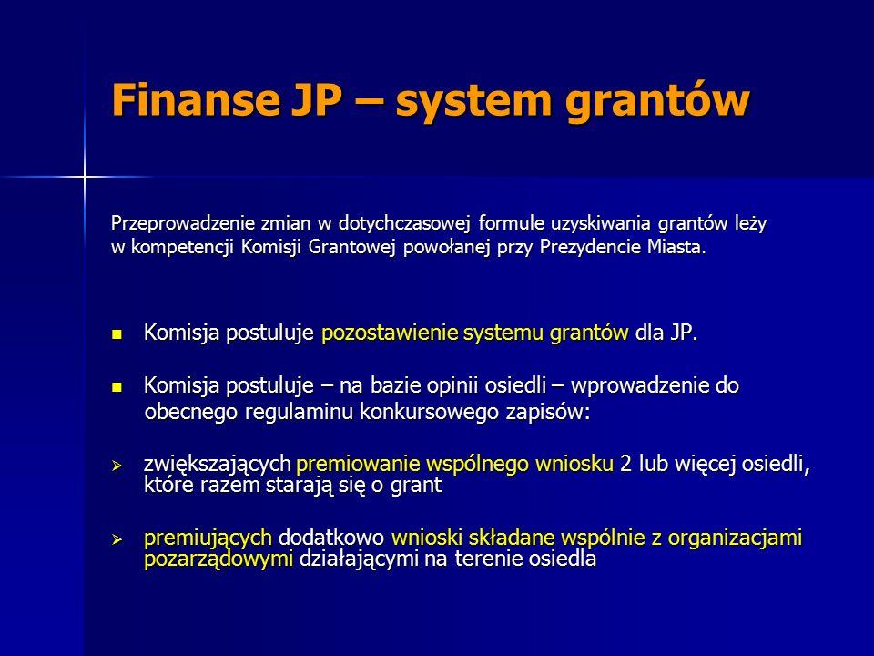 Finanse JP – system grantów Przeprowadzenie zmian w dotychczasowej formule uzyskiwania grantów leży w kompetencji Komisji Grantowej powołanej przy Prezydencie Miasta.