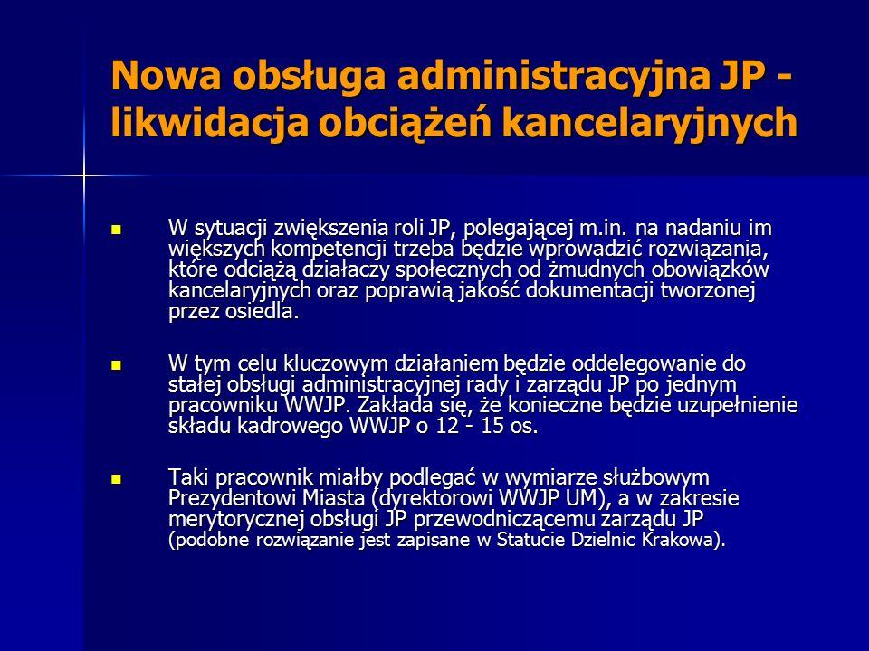 Nowa obsługa administracyjna JP - likwidacja obciążeń kancelaryjnych W sytuacji zwiększenia roli JP, polegającej m.in. na nadaniu im większych kompete