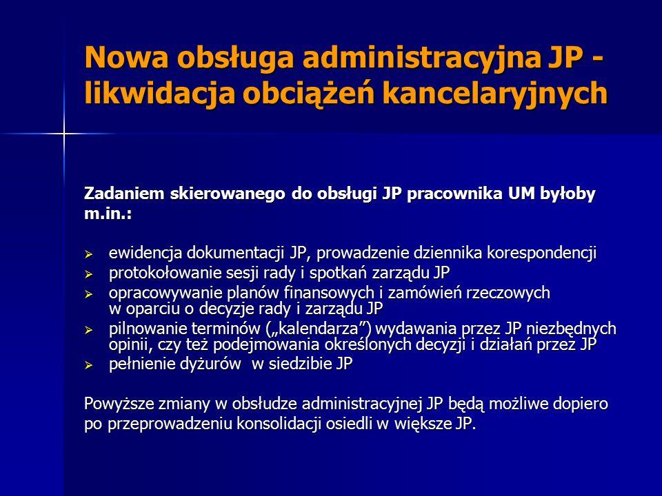 """Nowa obsługa administracyjna JP - likwidacja obciążeń kancelaryjnych Zadaniem skierowanego do obsługi JP pracownika UM byłoby m.in.:  ewidencja dokumentacji JP, prowadzenie dziennika korespondencji  protokołowanie sesji rady i spotkań zarządu JP  opracowywanie planów finansowych i zamówień rzeczowych w oparciu o decyzje rady i zarządu JP  pilnowanie terminów (""""kalendarza ) wydawania przez JP niezbędnych opinii, czy też podejmowania określonych decyzji i działań przez JP  pełnienie dyżurów w siedzibie JP Powyższe zmiany w obsłudze administracyjnej JP będą możliwe dopiero po przeprowadzeniu konsolidacji osiedli w większe JP."""