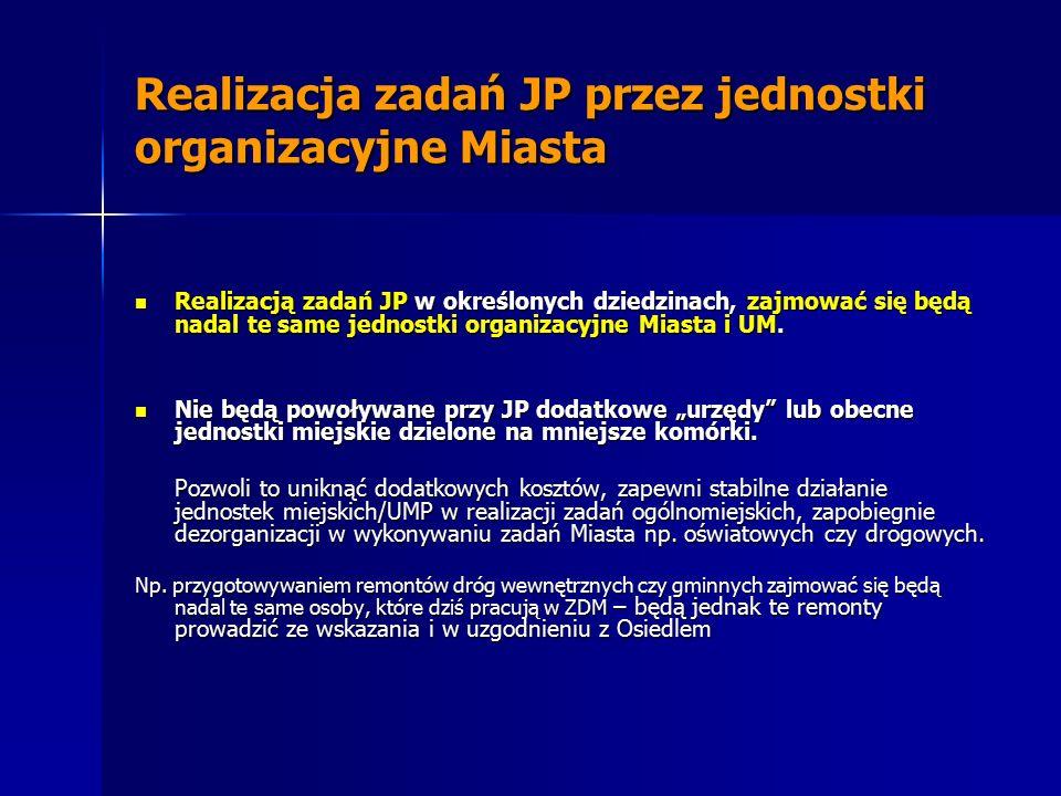 Realizacja zadań JP przez jednostki organizacyjne Miasta Realizacją zadań JP w określonych dziedzinach, zajmować się będą nadal te same jednostki organizacyjne Miasta i UM.