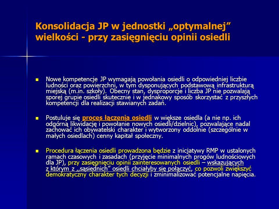 """Konsolidacja JP w jednostki """"optymalnej wielkości - przy zasięgnięciu opinii osiedli Nowe kompetencje JP wymagają powołania osiedli o odpowiedniej liczbie ludności oraz powierzchni, w tym dysponujących podstawową infrastrukturą miejską (m.in."""