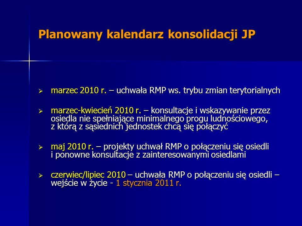 Planowany kalendarz konsolidacji JP  marzec 2010 r. – uchwała RMP ws. trybu zmian terytorialnych  marzec-kwiecień 2010 r. – konsultacje i wskazywani