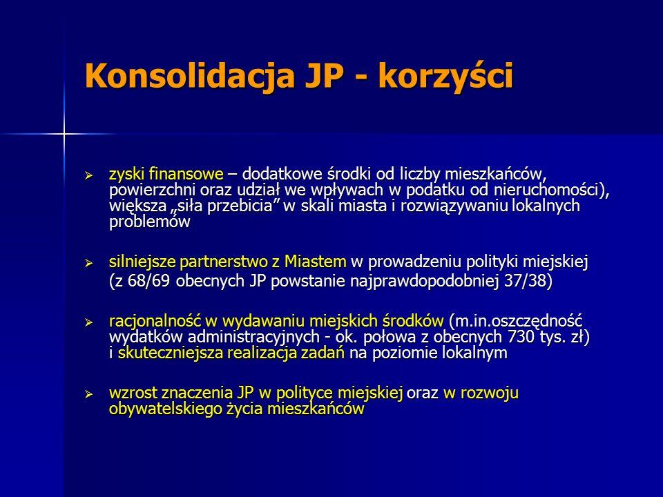 Konsolidacja JP - korzyści  zyski finansowe – dodatkowe środki od liczby mieszkańców, powierzchni oraz udział we wpływach w podatku od nieruchomości)