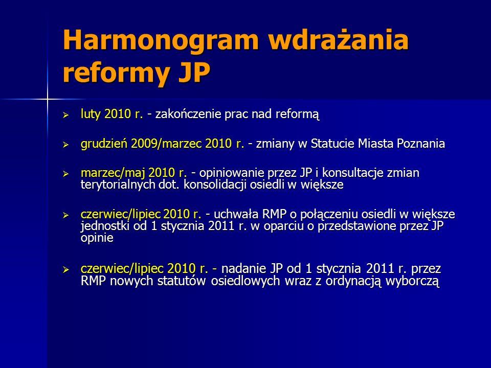 Harmonogram wdrażania reformy JP  luty 2010 r. - zakończenie prac nad reformą  grudzień 2009/marzec 2010 r. - zmiany w Statucie Miasta Poznania  ma