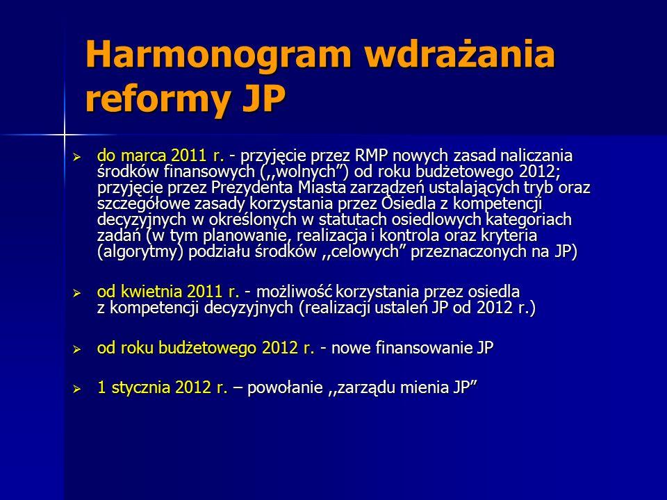 """Harmonogram wdrażania reformy JP  do marca 2011 r. - przyjęcie przez RMP nowych zasad naliczania środków finansowych (,,wolnych"""") od roku budżetowego"""