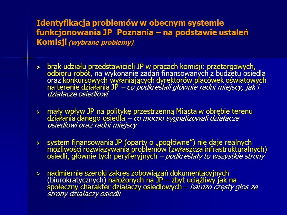 Identyfikacja problemów w obecnym systemie funkcjonowania JP Poznania – na podstawie ustaleń Komisji (wybrane problemy)  brak udziału przedstawicieli
