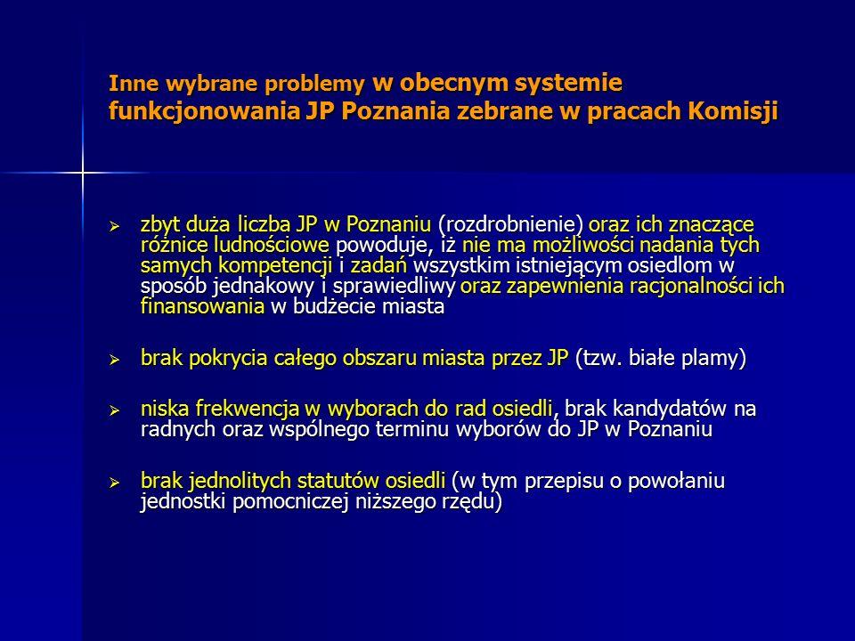 Inne wybrane problemy w obecnym systemie funkcjonowania JP Poznania zebrane w pracach Komisji  zbyt duża liczba JP w Poznaniu (rozdrobnienie) oraz ich znaczące różnice ludnościowe powoduje, iż nie ma możliwości nadania tych samych kompetencji i zadań wszystkim istniejącym osiedlom w sposób jednakowy i sprawiedliwy oraz zapewnienia racjonalności ich finansowania w budżecie miasta  brak pokrycia całego obszaru miasta przez JP (tzw.