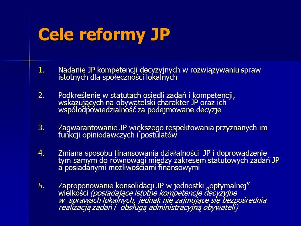 """Cele reformy JP 1.Nadanie JP kompetencji decyzyjnych w rozwiązywaniu spraw istotnych dla społeczności lokalnych 2.Podkreślenie w statutach osiedli zadań i kompetencji, wskazujących na obywatelski charakter JP oraz ich współodpowiedzialność za podejmowane decyzje 3.Zagwarantowanie JP większego respektowania przyznanych im funkcji opiniodawczych i postulatów 4.Zmiana sposobu finansowania działalności JP i doprowadzenie tym samym do równowagi między zakresem statutowych zadań JP a posiadanymi możliwościami finansowymi 5.Zaproponowanie konsolidacji JP w jednostki """"optymalnej wielkości (posiadające istotne kompetencje decyzyjne w sprawach lokalnych, jednak nie zajmujące się bezpośrednią realizacją zadań i obsługą administracyjną obywateli)"""
