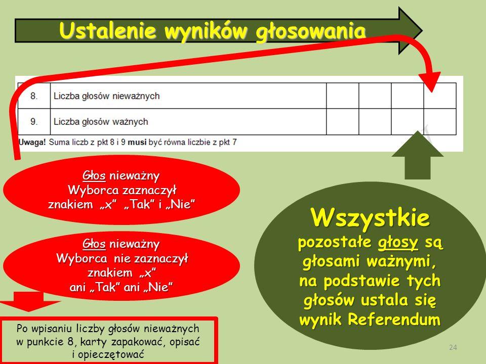 """24 Ustalenie wyników głosowania Głos nieważny Wyborca zaznaczył znakiem """"x """"Tak i """"Nie Głos nieważny Wyborca nie zaznaczył znakiem """"x ani """"Tak ani """"Nie Po wpisaniu liczby głosów nieważnych w punkcie 8, karty zapakować, opisać i opieczętować Wszystkie pozostałe głosy są głosami ważnymi, na podstawie tych głosów ustala się wynik Referendum"""