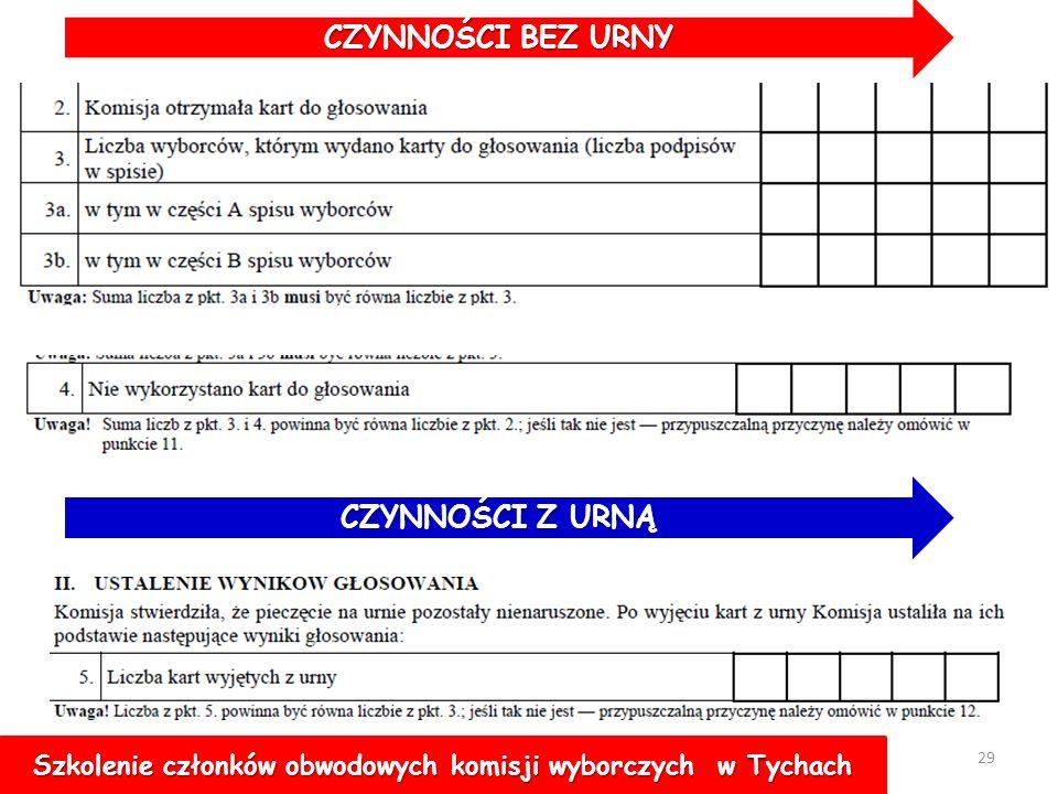 28 CZYNNOŚCI BEZ URNY 111 Szkolenie członków obwodowych komisji wyborczych w Tychach