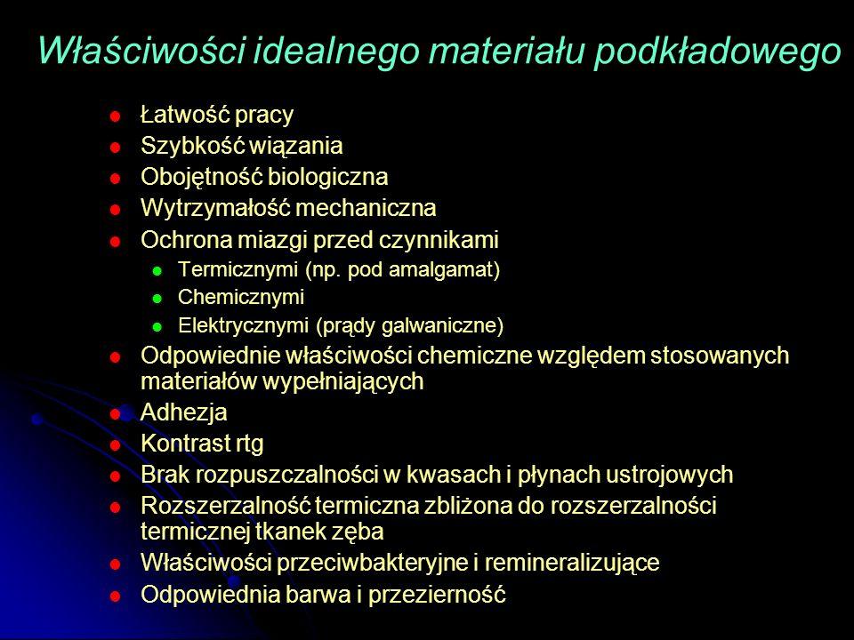 Właściwości idealnego materiału podkładowego Łatwość pracy Szybkość wiązania Obojętność biologiczna Wytrzymałość mechaniczna Ochrona miazgi przed czyn