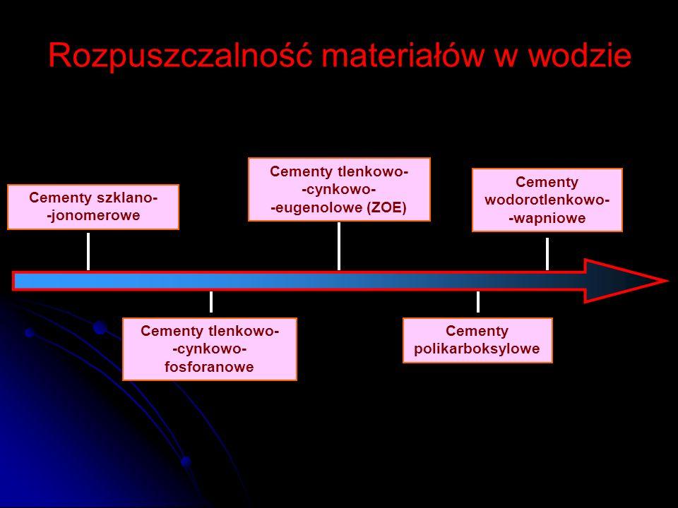 Cementy tlenkowo- -cynkowo- fosforanowe Cementy szklano- -jonomerowe Cementy polikarboksylowe Cementy tlenkowo- -cynkowo- -eugenolowe (ZOE) Cementy wo