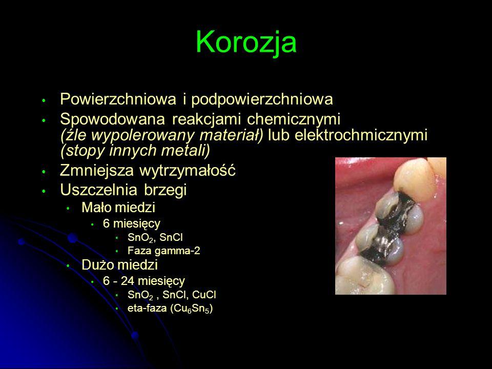 Korozja Powierzchniowa i podpowierzchniowa Spowodowana reakcjami chemicznymi (źle wypolerowany materiał) lub elektrochmicznymi (stopy innych metali) Z