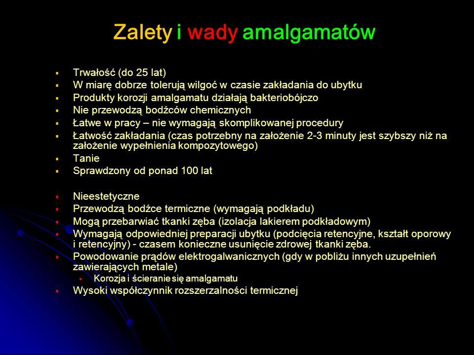 Zalety i wady amalgamatów  Trwałość (do 25 lat)  W miarę dobrze tolerują wilgoć w czasie zakładania do ubytku  Produkty korozji amalgamatu działają