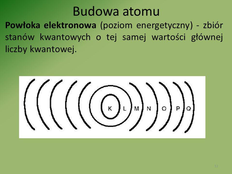 Powłoka elektronowa (poziom energetyczny) - zbiór stanów kwantowych o tej samej wartości głównej liczby kwantowej. Budowa atomu 12
