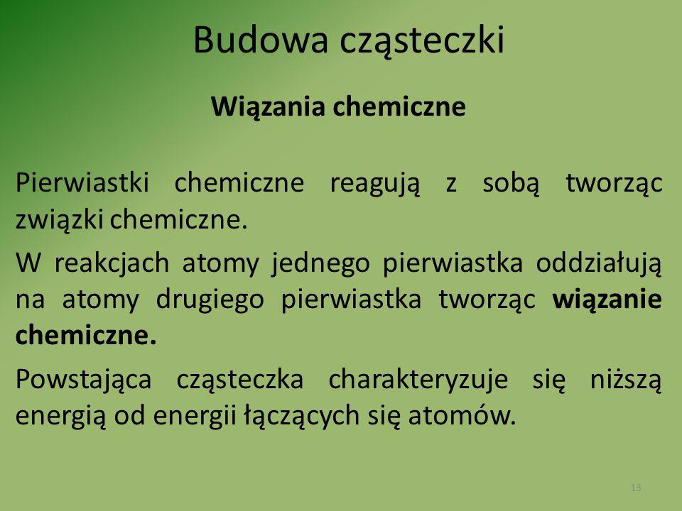 Budowa cząsteczki Wiązania chemiczne Pierwiastki chemiczne reagują z sobą tworząc związki chemiczne. W reakcjach atomy jednego pierwiastka oddziałują