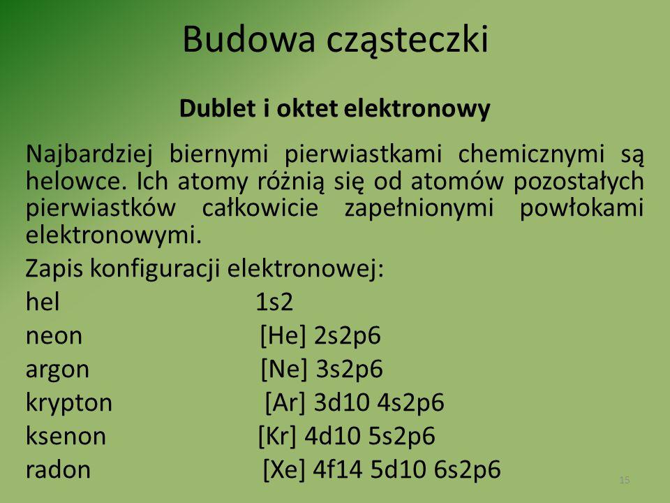 Dublet i oktet elektronowy Najbardziej biernymi pierwiastkami chemicznymi są helowce. Ich atomy różnią się od atomów pozostałych pierwiastków całkowic