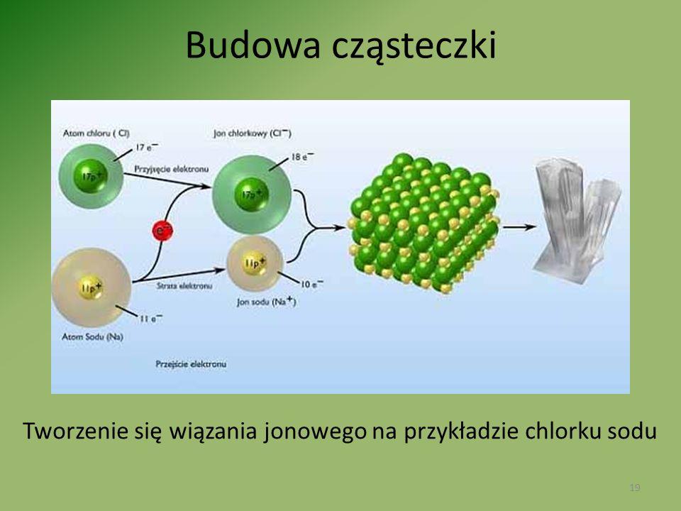 Budowa cząsteczki Tworzenie się wiązania jonowego na przykładzie chlorku sodu 19