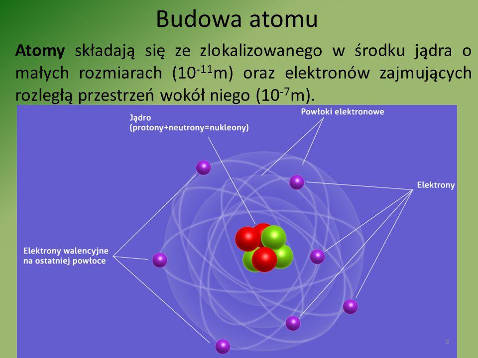 Budowa atomu Atomy składają się ze zlokalizowanego w środku jądra o małych rozmiarach (10 -11 m) oraz elektronów zajmujących rozległą przestrzeń wokół