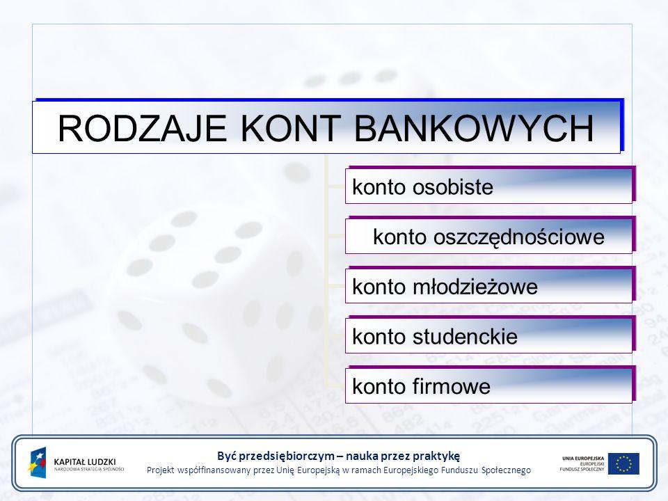 RODZAJE KONT BANKOWYCH konto osobiste konto oszczędnościowe konto młodzieżowe konto studenckie konto firmowe Być przedsiębiorczym – nauka przez praktykę Projekt współfinansowany przez Unię Europejską w ramach Europejskiego Funduszu Społecznego