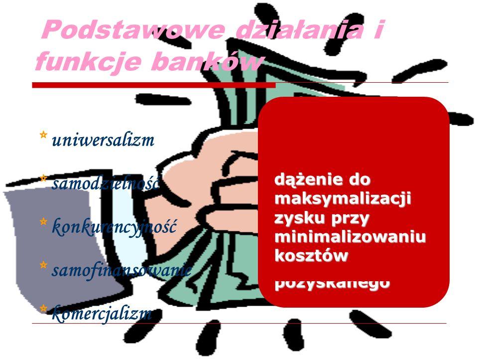 Podstawowe działania i funkcje banków * uniwersalizm * samodzielność * konkurencyjność * samofinansowanie * komercjalizm ciągłe poszerzanie zakresu czynności bez ograniczeń terytorialnych i branżowych autonomiczne podejmowanie decyzji i ponoszenie za nie konsekwencji zgodnie z prawem bankowym przyciąganie jak największej liczby klientów atrakcyjnością, solidnością, różnorodnością usług pokrywanie kosztów działalności i zobowiązań z kapitału własnego lub pozyskanego dążenie do maksymalizacji zysku przy minimalizowaniu kosztów