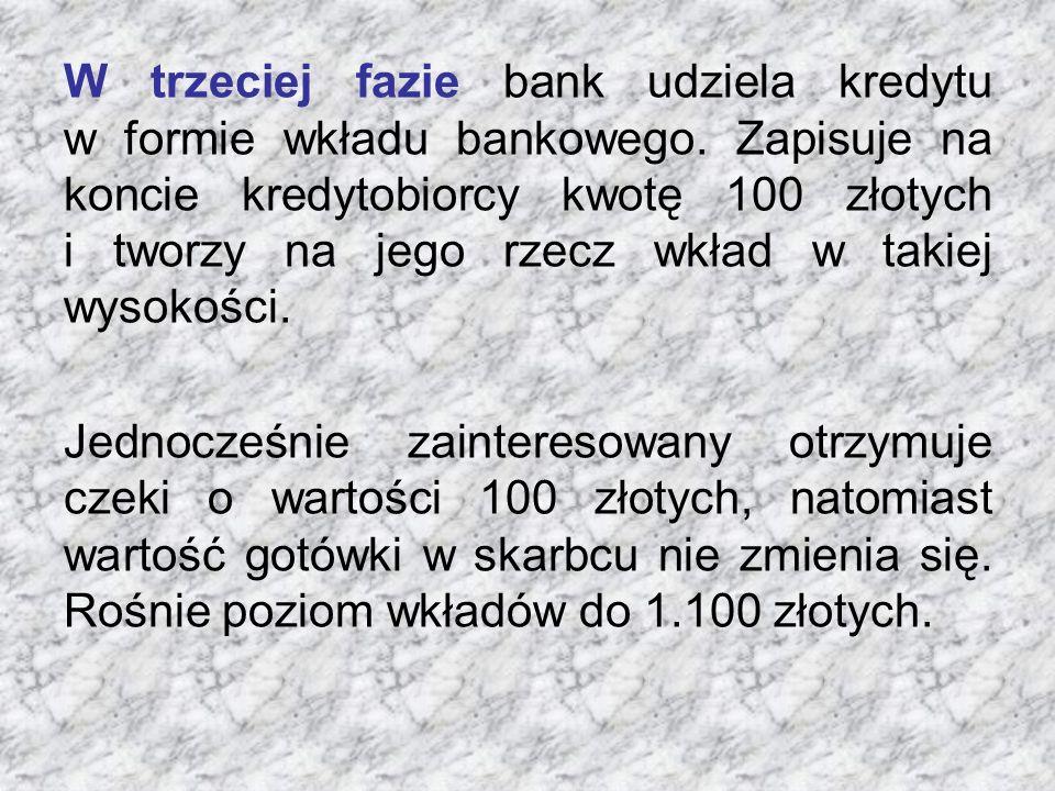 W trzeciej fazie bank udziela kredytu w formie wkładu bankowego.