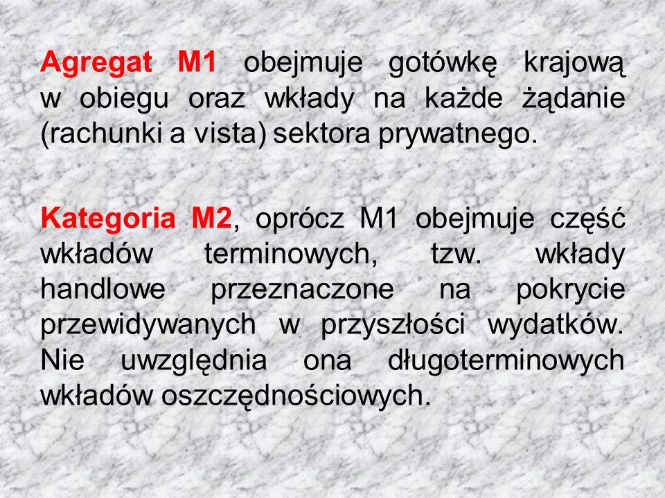 Agregat M1 obejmuje gotówkę krajową w obiegu oraz wkłady na każde żądanie (rachunki a vista) sektora prywatnego.