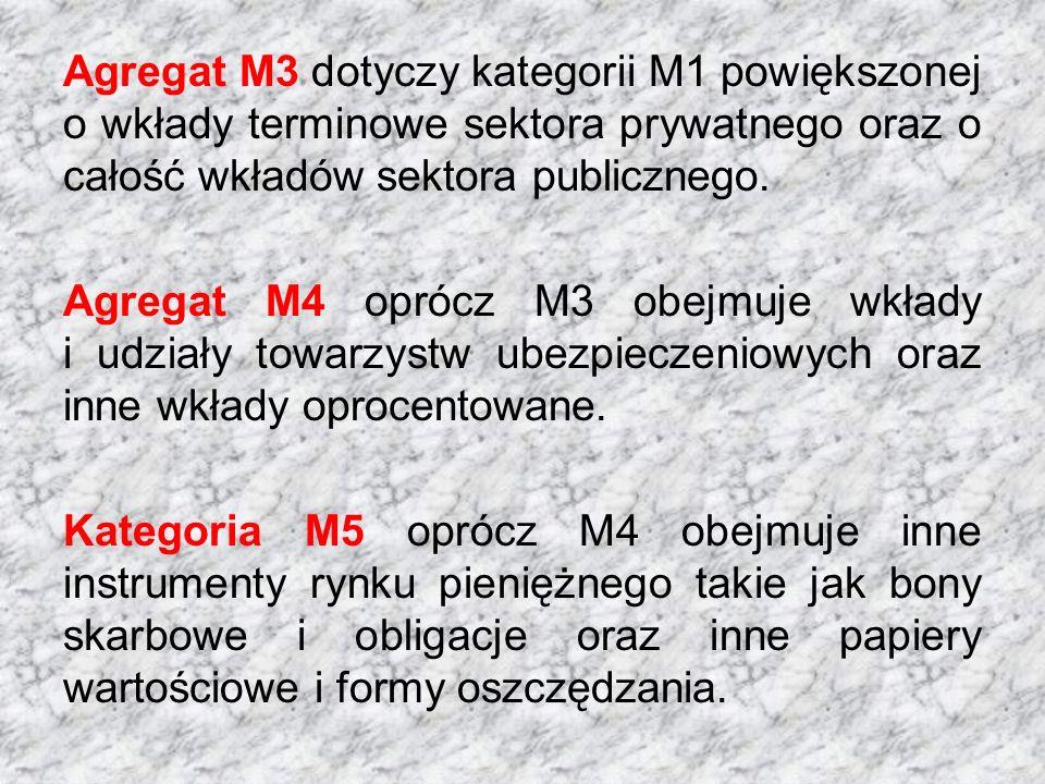 Agregat M3 dotyczy kategorii M1 powiększonej o wkłady terminowe sektora prywatnego oraz o całość wkładów sektora publicznego.