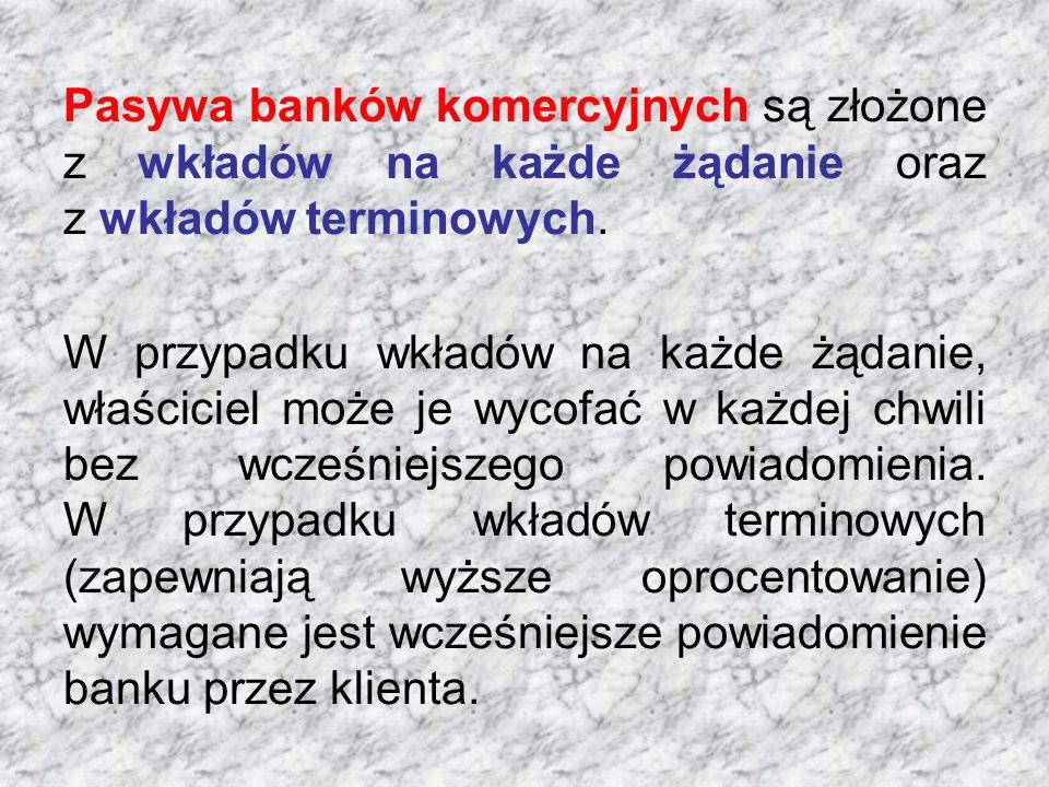 Pasywa banków komercyjnych są złożone z wkładów na każde żądanie oraz z wkładów terminowych.