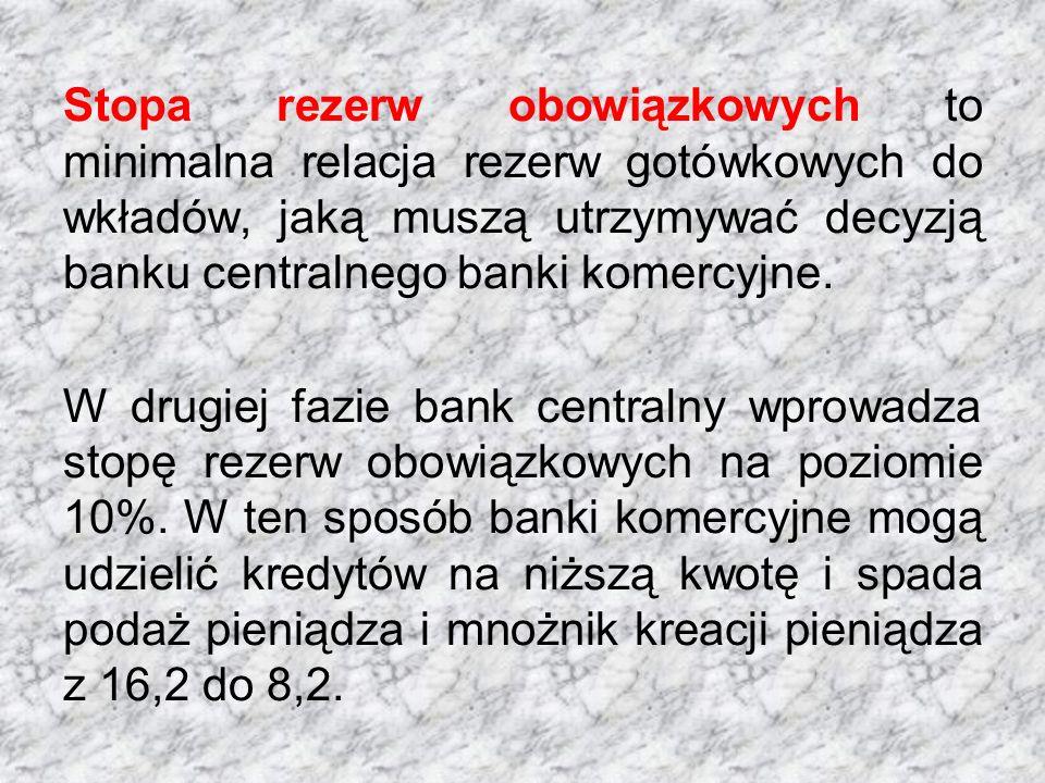 Stopa rezerw obowiązkowych to minimalna relacja rezerw gotówkowych do wkładów, jaką muszą utrzymywać decyzją banku centralnego banki komercyjne.