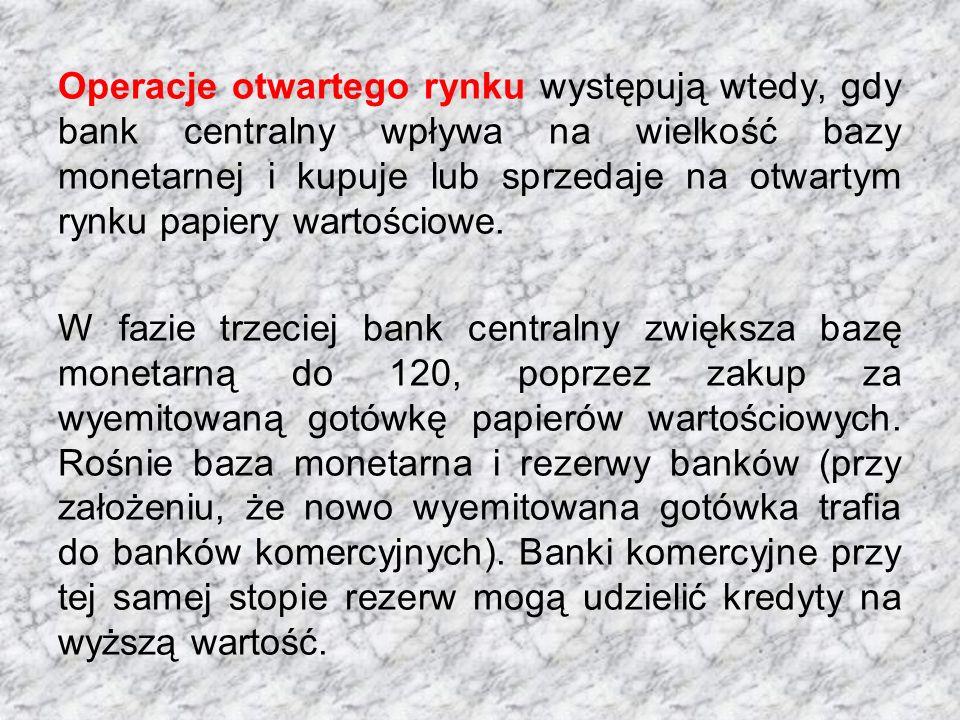 Operacje otwartego rynku występują wtedy, gdy bank centralny wpływa na wielkość bazy monetarnej i kupuje lub sprzedaje na otwartym rynku papiery wartościowe.