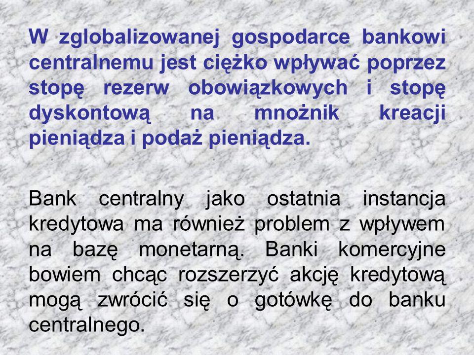 W zglobalizowanej gospodarce bankowi centralnemu jest ciężko wpływać poprzez stopę rezerw obowiązkowych i stopę dyskontową na mnożnik kreacji pieniądza i podaż pieniądza.