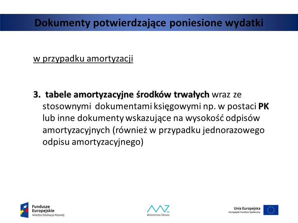 Dokumenty potwierdzające poniesione wydatki w przypadku amortyzacji 3. tabele amortyzacyjne środków trwałych PK 3. tabele amortyzacyjne środków trwały
