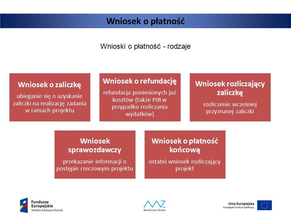 Wniosek o płatność Wnioski o płatność - rodzaje Wniosek o zaliczkę ubieganie się o uzyskanie zaliczki na realizację zadania w ramach projektu Wniosek