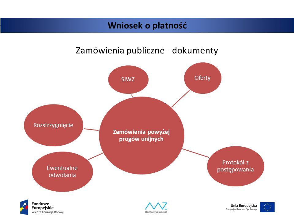 Wniosek o płatność Zamówienia publiczne - dokumenty Zamówienia powyżej progów unijnych SIWZ Oferty Protokół z postępowania Ewentualne odwołania Rozstr