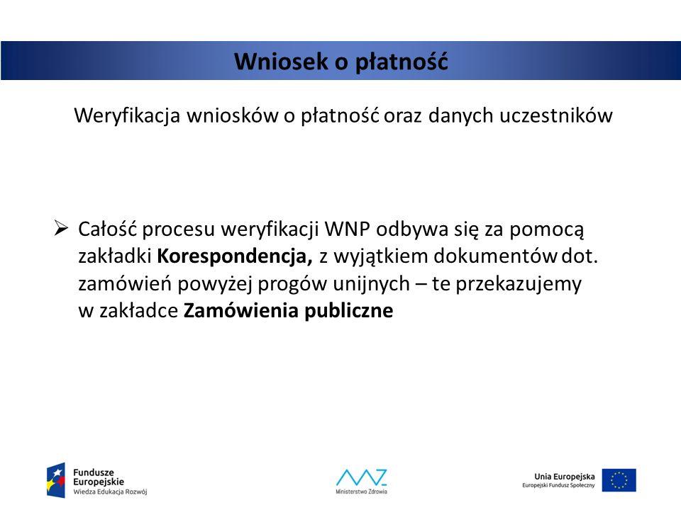 Wniosek o płatność Weryfikacja wniosków o płatność oraz danych uczestników  Całość procesu weryfikacji WNP odbywa się za pomocą zakładki Korespondenc