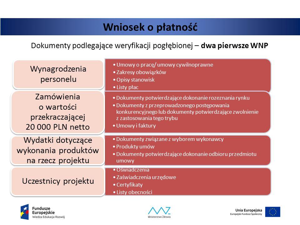Wniosek o płatność Dokumenty podlegające weryfikacji pogłębionej – dwa pierwsze WNP Umowy o pracę/ umowy cywilnoprawne Zakresy obowiązków Opisy stanow